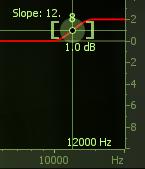 EQ for air using a high shelf
